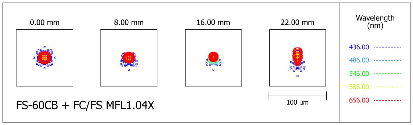 FS-60CB_flattener_MFL1-04X_spots.png